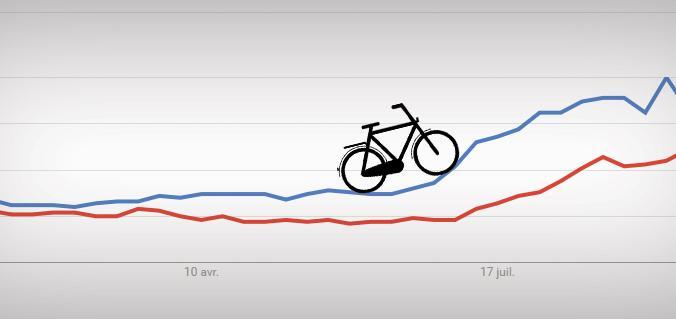 À data sur mon vélo : une échappée sur le web